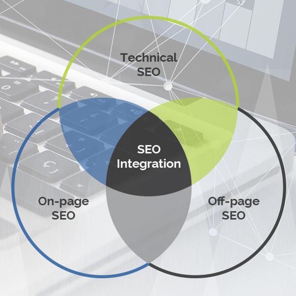 Brandall Agency SEO Integration